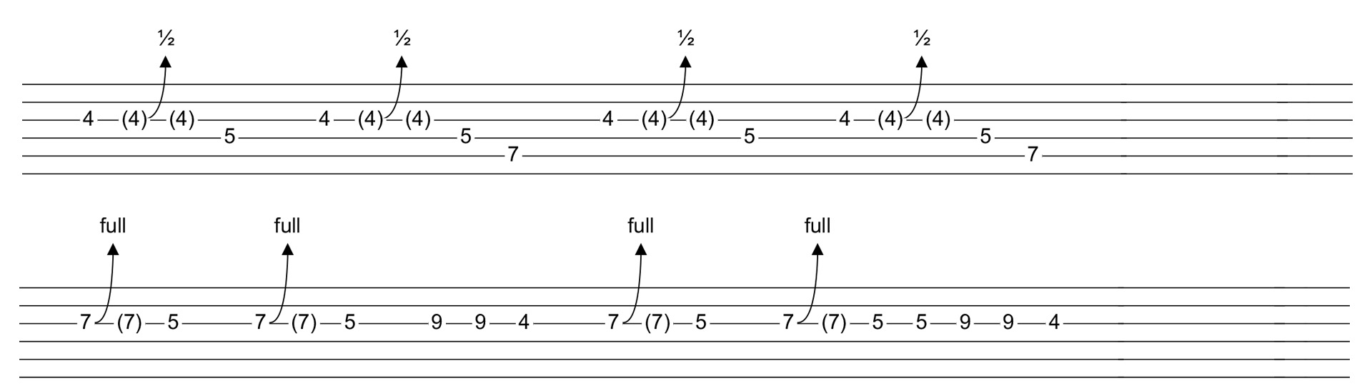 Guitar tabs for songs